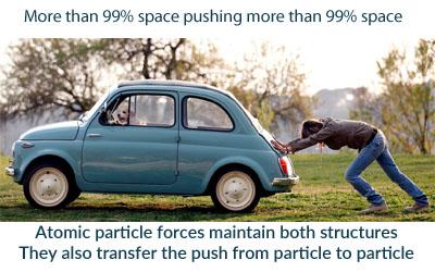 CarPush2