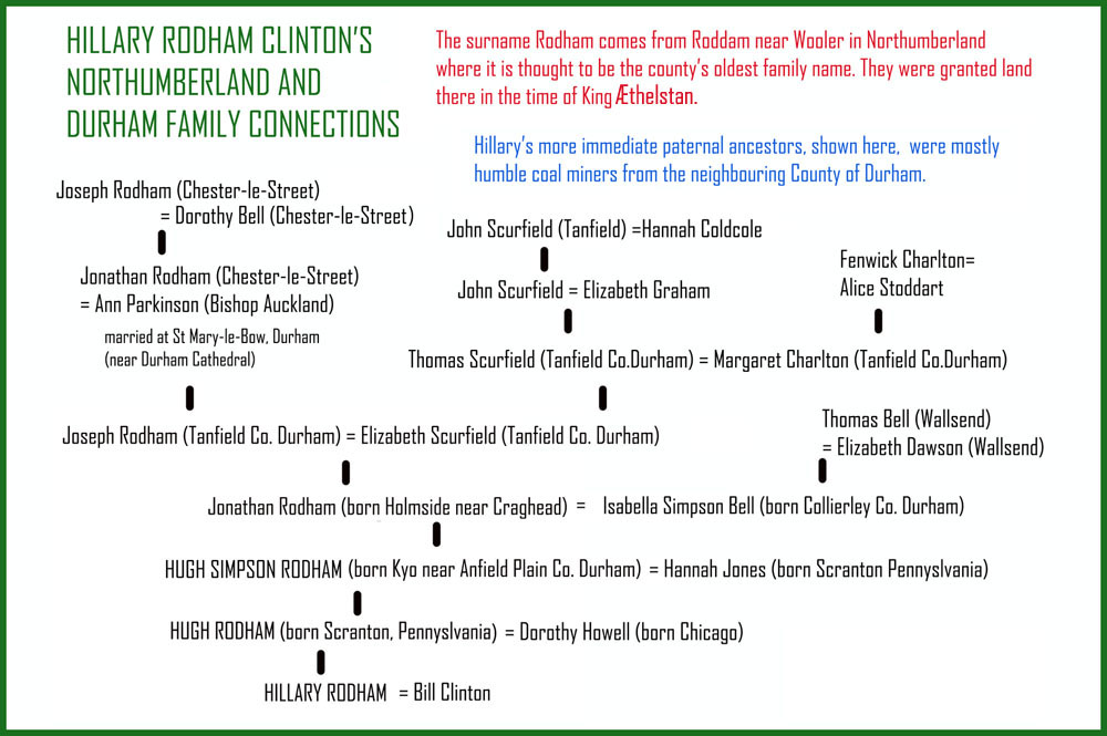 North East links in Hillary Clinton's family tree