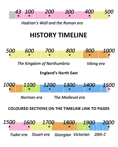 timeline of north east england history